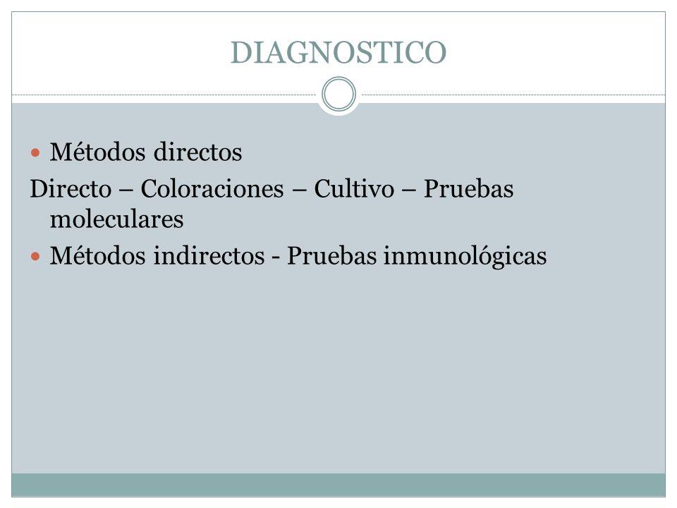 DIAGNOSTICO Métodos directos