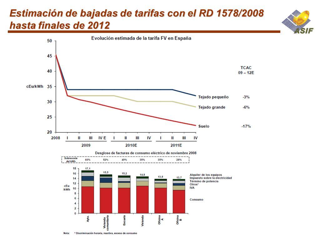 Estimación de bajadas de tarifas con el RD 1578/2008