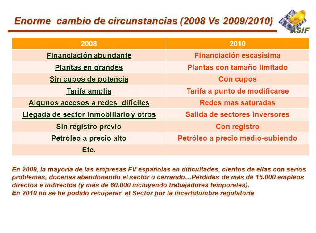 Enorme cambio de circunstancias (2008 Vs 2009/2010)