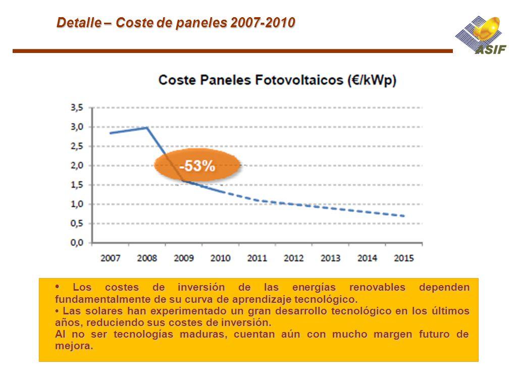 Detalle – Coste de paneles 2007-2010