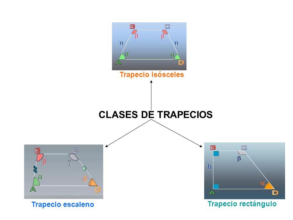 CLASES DE TRAPECIOS Trapecio isósceles Trapecio escaleno