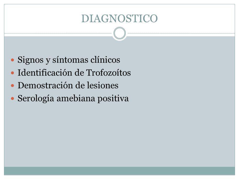 DIAGNOSTICO Signos y síntomas clínicos Identificación de Trofozoítos