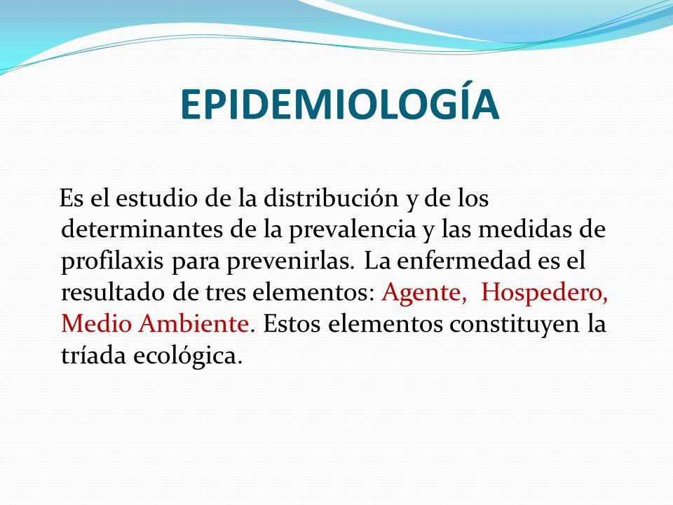EPIDEMIOLOGÍA