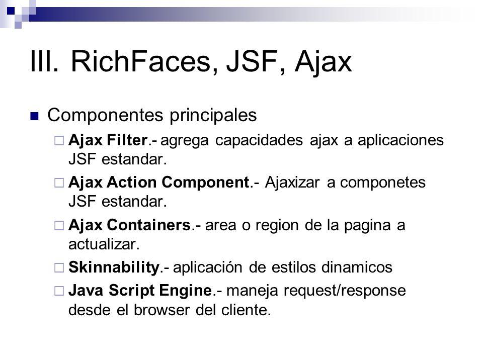 III. RichFaces, JSF, Ajax Componentes principales