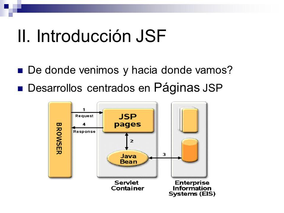 II. Introducción JSF De donde venimos y hacia donde vamos