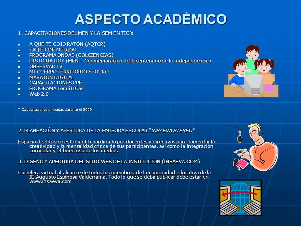 ASPECTO ACADÈMICO 1. CAPACITACIONES DEL MEN Y LA SEM EN TIC's
