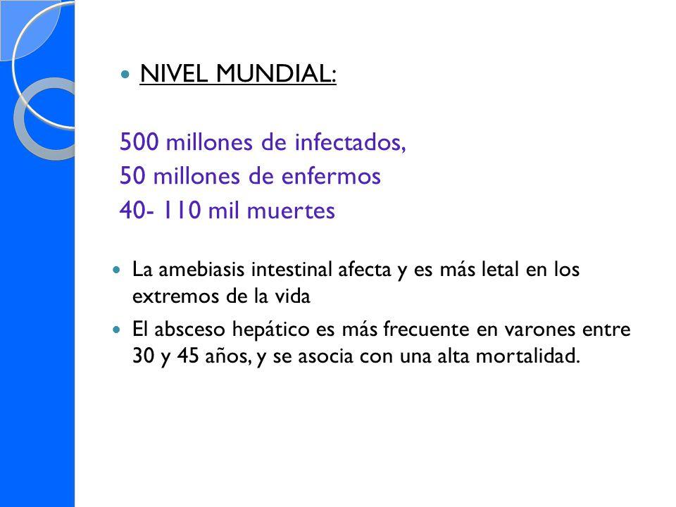 500 millones de infectados, 50 millones de enfermos
