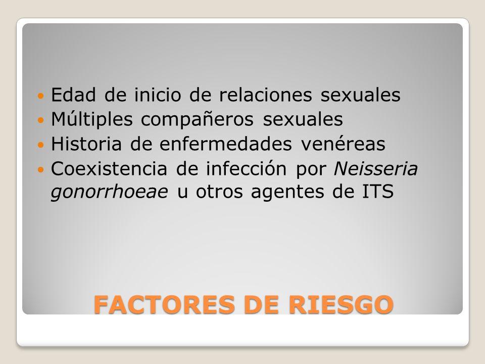 FACTORES DE RIESGO Edad de inicio de relaciones sexuales