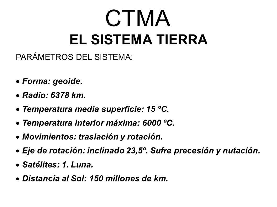 CTMA EL SISTEMA TIERRA PARÁMETROS DEL SISTEMA: Forma: geoide.