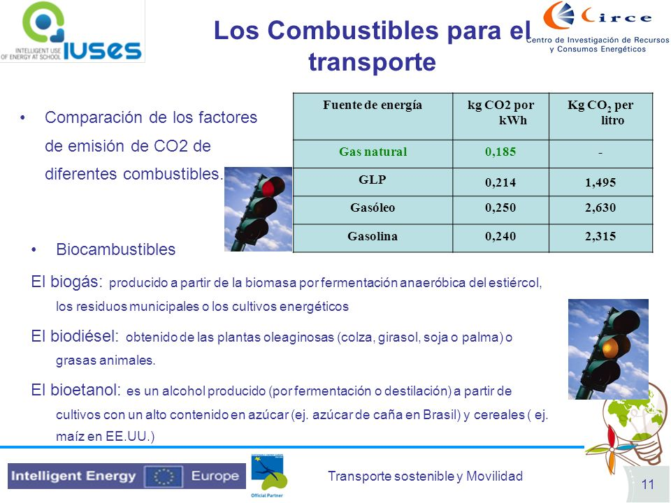 Los Combustibles para el transporte