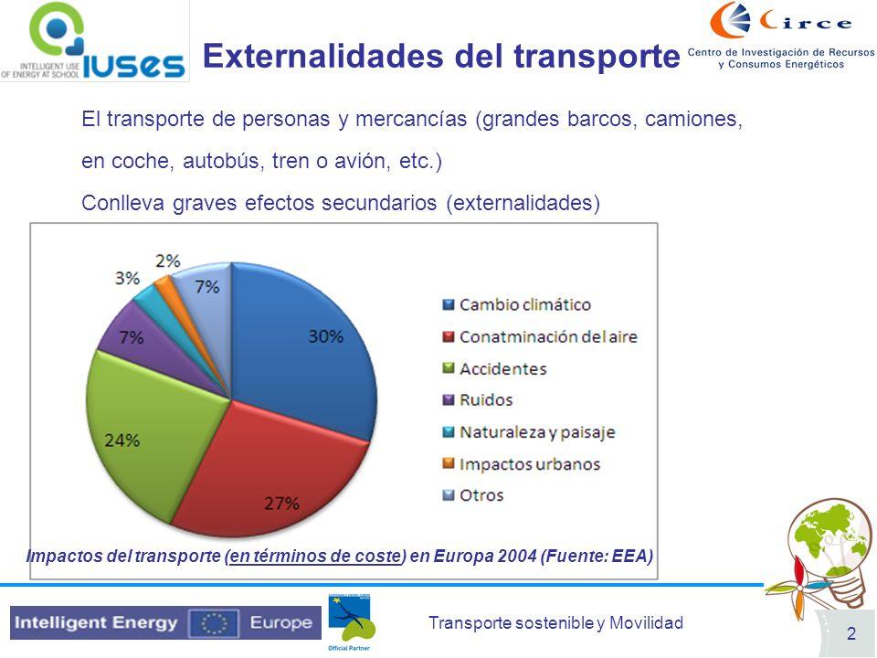 Externalidades del transporte
