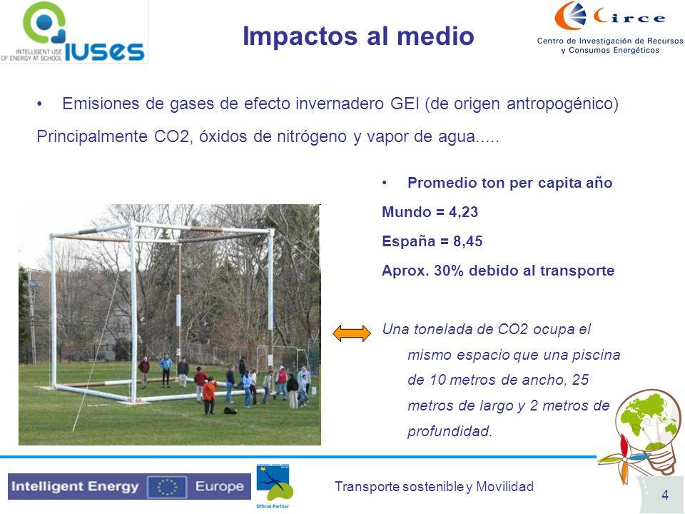 Impactos al medio Emisiones de gases de efecto invernadero GEI (de origen antropogénico)