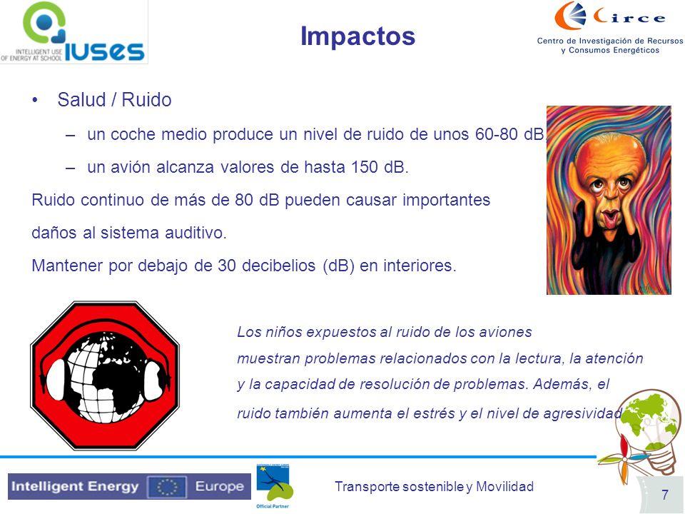 Impactos Salud / Ruido. un coche medio produce un nivel de ruido de unos 60-80 dB, un avión alcanza valores de hasta 150 dB.
