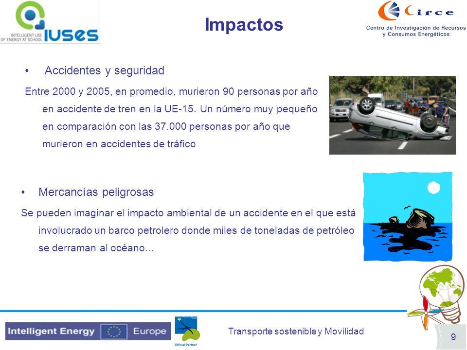 Impactos Accidentes y seguridad Mercancías peligrosas