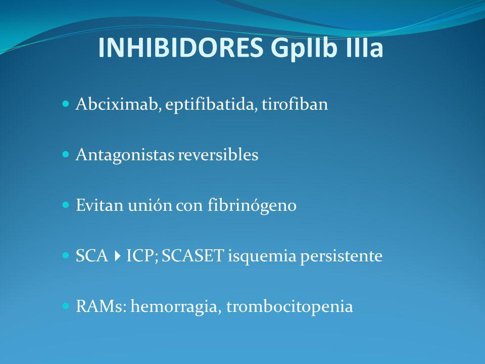 INHIBIDORES GpIIb IIIa