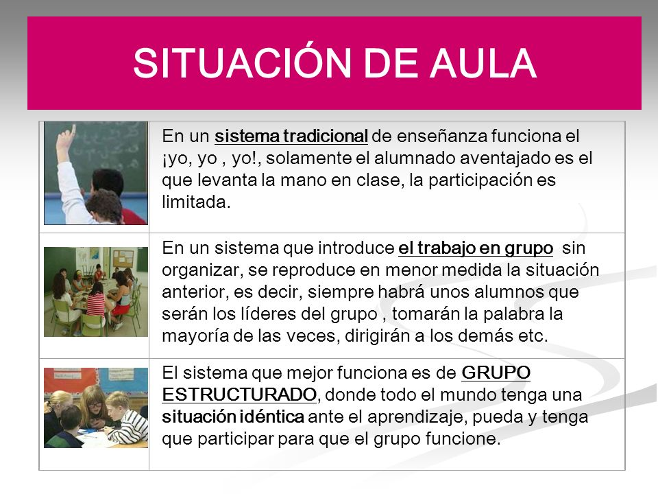 SITUACIÓN DE AULA