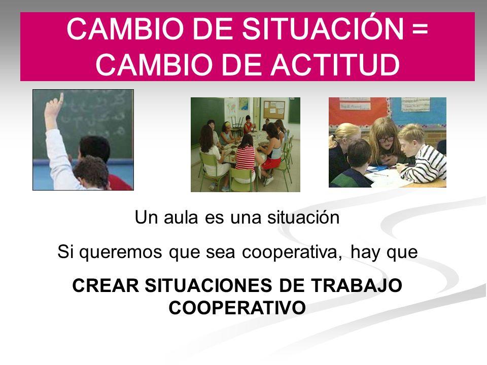 CAMBIO DE SITUACIÓN = CAMBIO DE ACTITUD