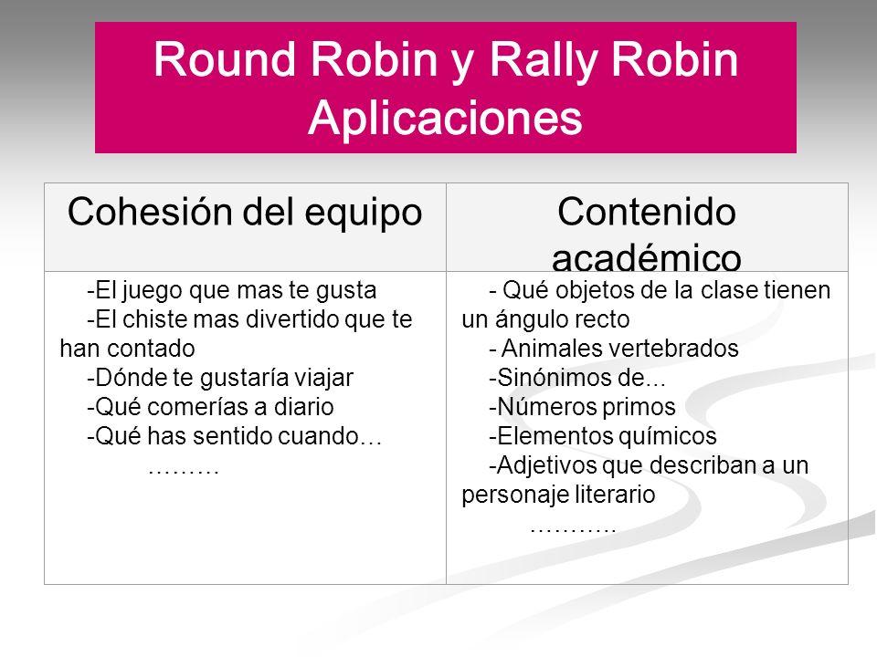 Round Robin y Rally Robin Aplicaciones