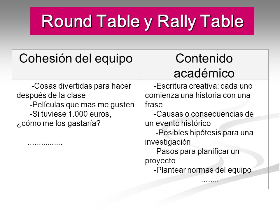 Round Table y Rally Table