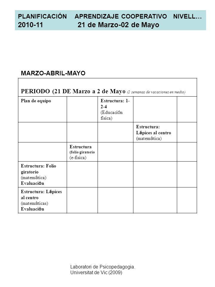 PERIODO (21 DE Marzo a 2 de Mayo (2 semanas de vacaciones en medio)