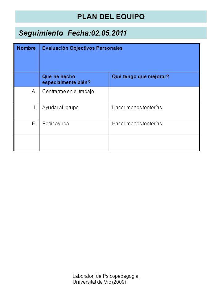 PLAN DEL EQUIPO Seguimiento Fecha:02.05.2011 Nombre