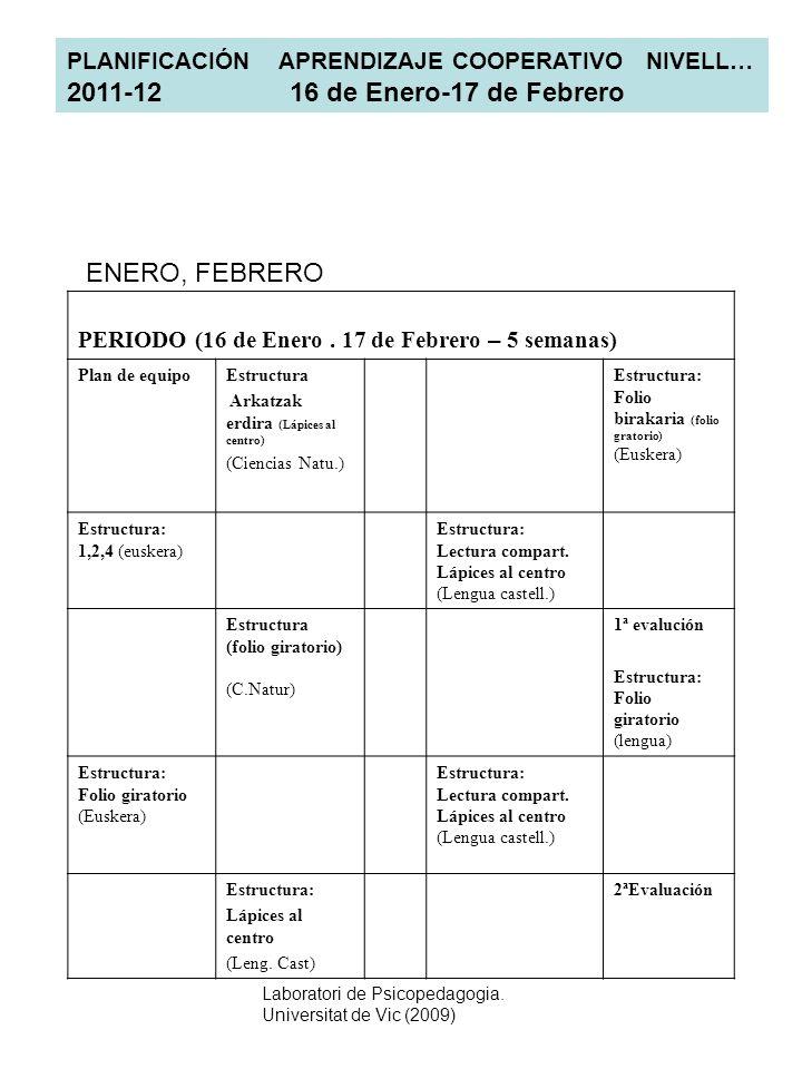 PLANIFICACIÓN APRENDIZAJE COOPERATIVO NIVELL… 2011-12 16 de Enero-17 de Febrero