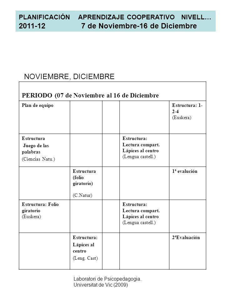 PLANIFICACIÓN APRENDIZAJE COOPERATIVO NIVELL… 2011-12 7 de Noviembre-16 de Diciembre