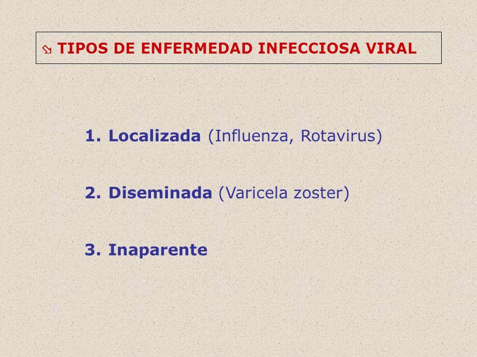  TIPOS DE ENFERMEDAD INFECCIOSA VIRAL