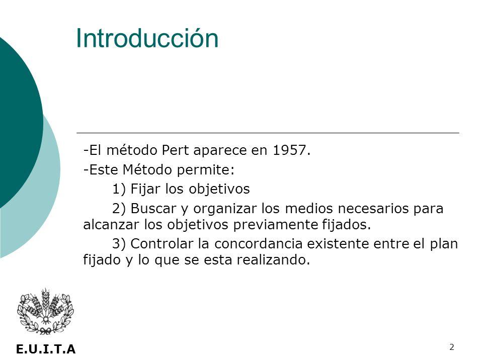 Introducción -El método Pert aparece en 1957. -Este Método permite: