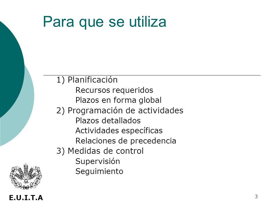 Para que se utiliza 1) Planificación 2) Programación de actividades