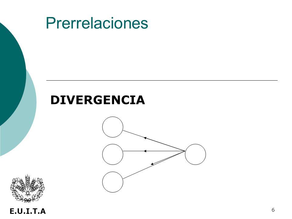 Prerrelaciones DIVERGENCIA E.U.I.T.A