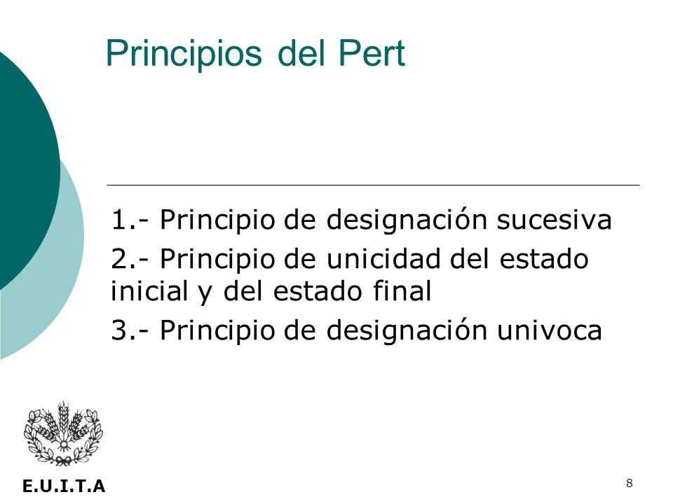 Principios del Pert 1.- Principio de designación sucesiva