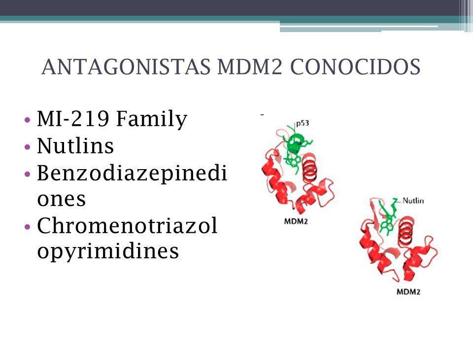 ANTAGONISTAS MDM2 CONOCIDOS