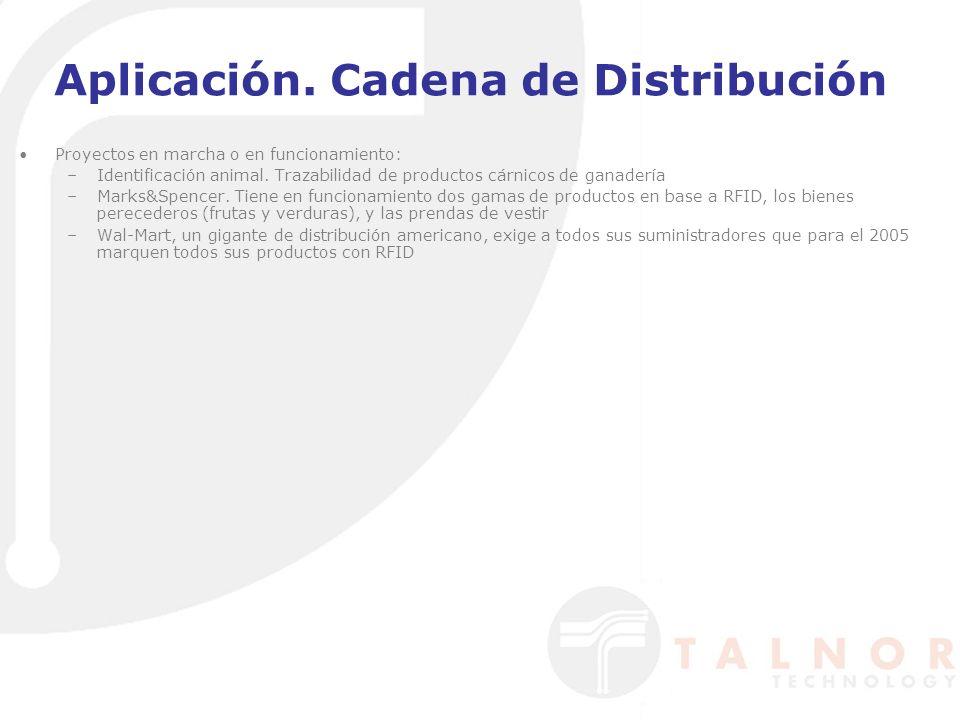 Aplicación. Cadena de Distribución