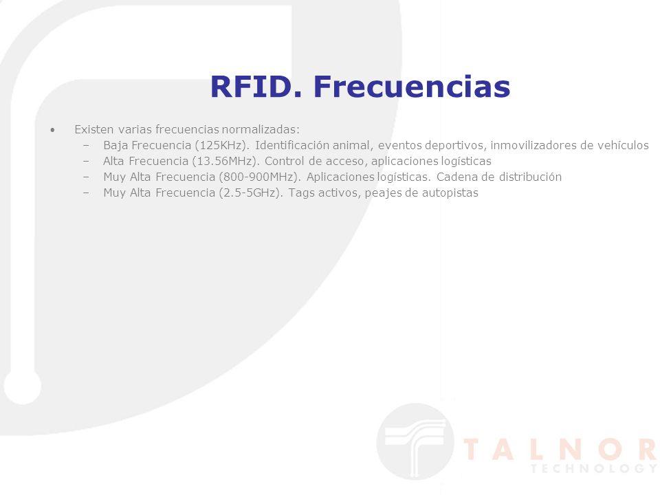 RFID. Frecuencias Existen varias frecuencias normalizadas: