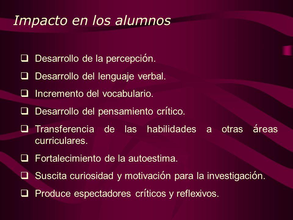 Impacto en los alumnos Desarrollo de la percepción.