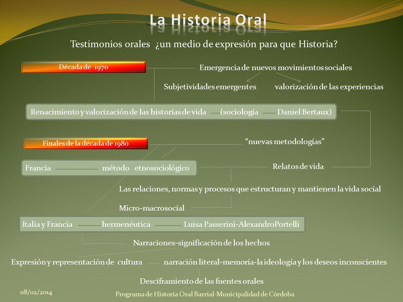 La Historia Oral Testimonios orales ¿un medio de expresión para que Historia Década de 1970. Emergencia de nuevos movimientos sociales.