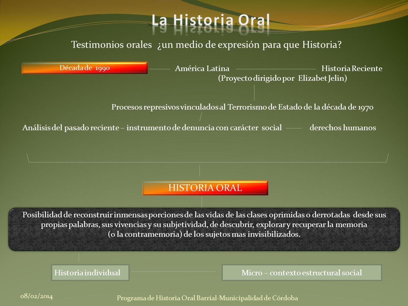 La Historia Oral Testimonios orales ¿un medio de expresión para que Historia Década de 1990.