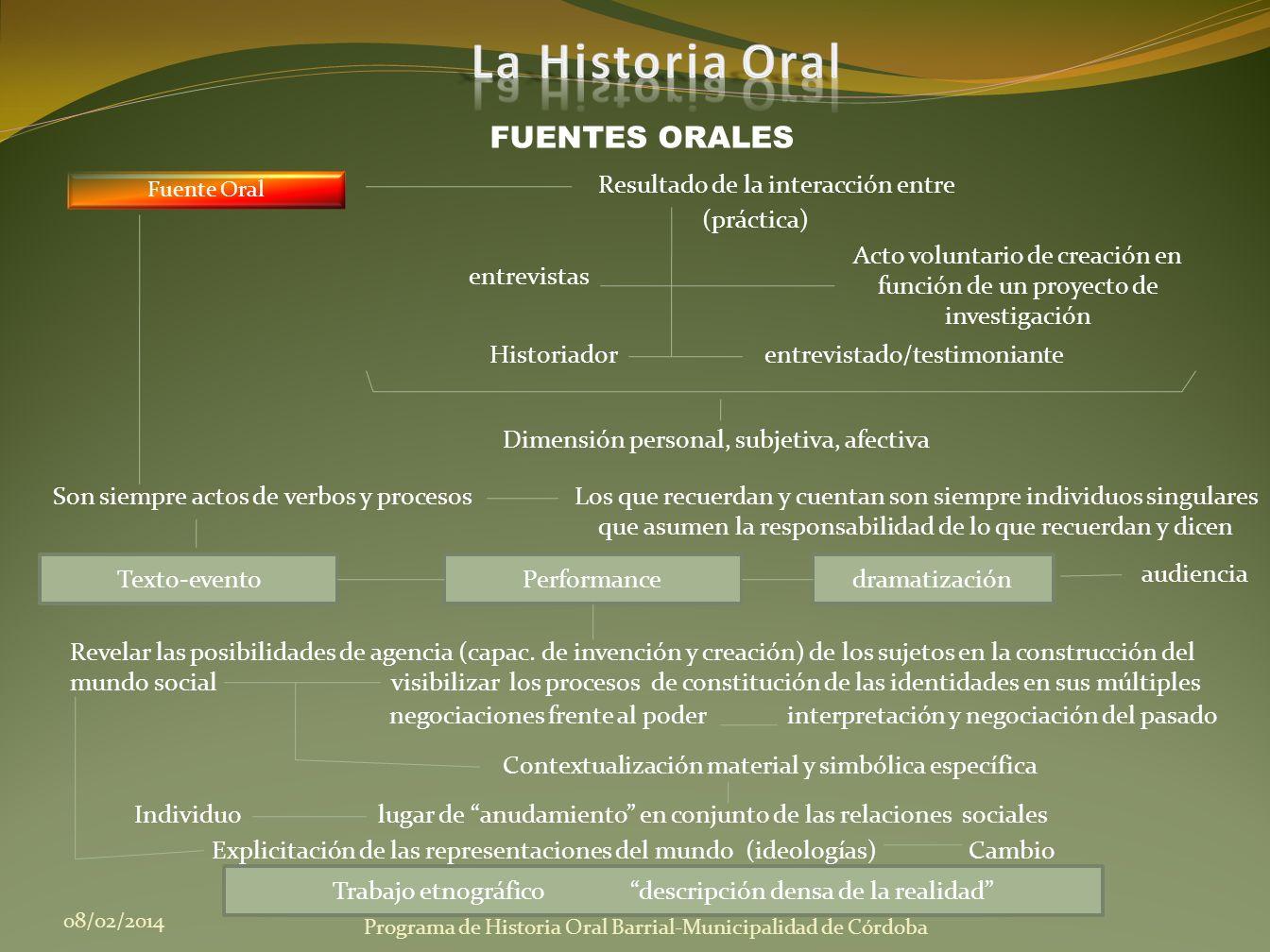 La Historia Oral FUENTES ORALES Resultado de la interacción entre