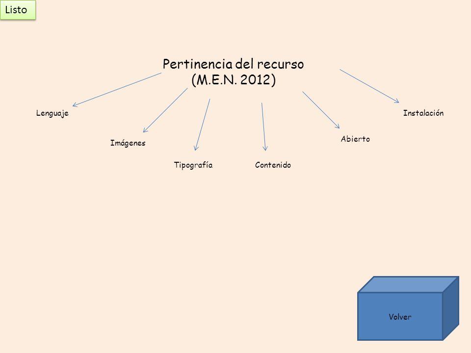 Pertinencia del recurso (M.E.N. 2012)