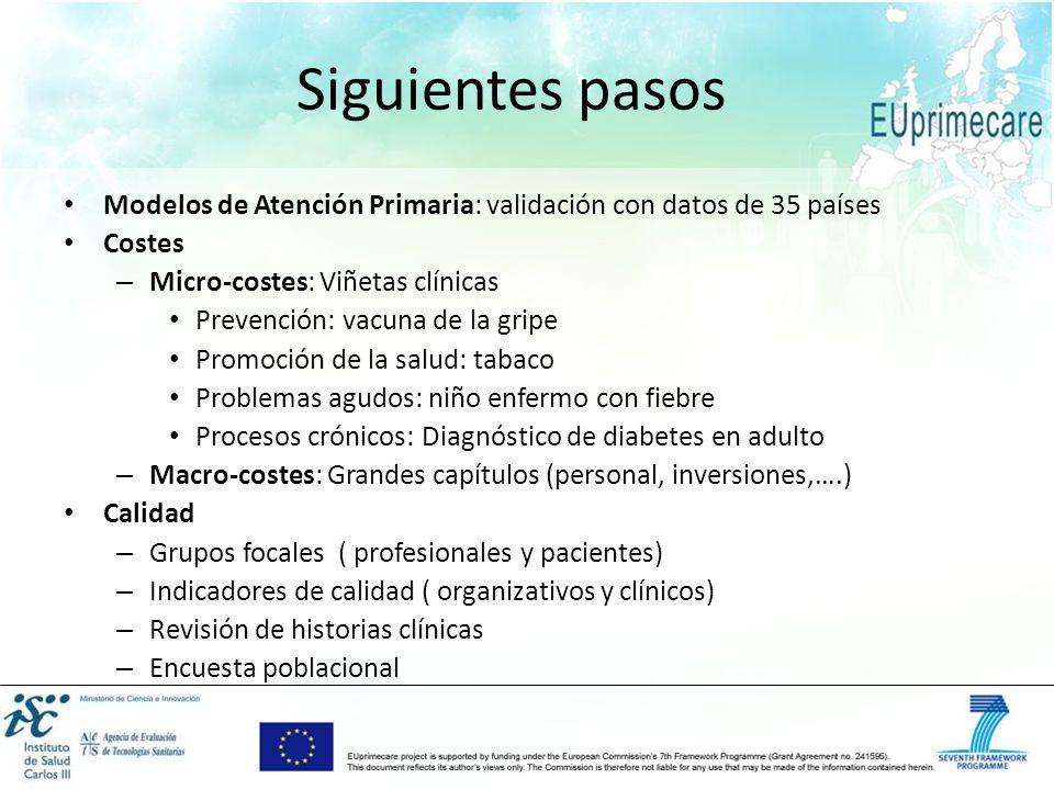 Siguientes pasos Modelos de Atención Primaria: validación con datos de 35 países. Costes. Micro-costes: Viñetas clínicas.
