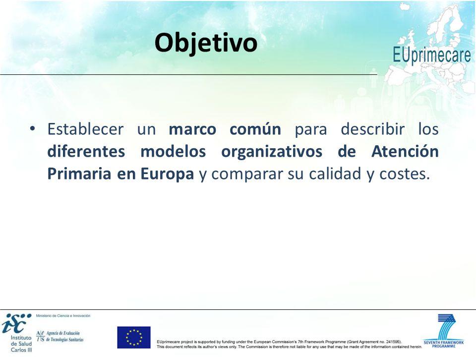 ObjetivoEstablecer un marco común para describir los diferentes modelos organizativos de Atención Primaria en Europa y comparar su calidad y costes.