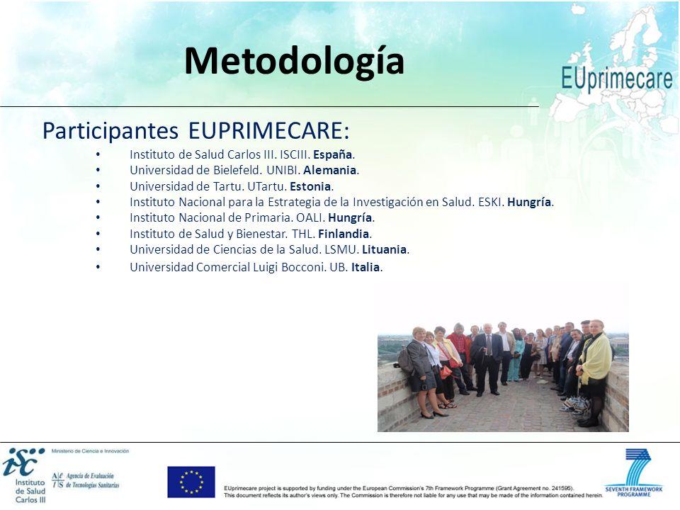 Metodología Participantes EUPRIMECARE: