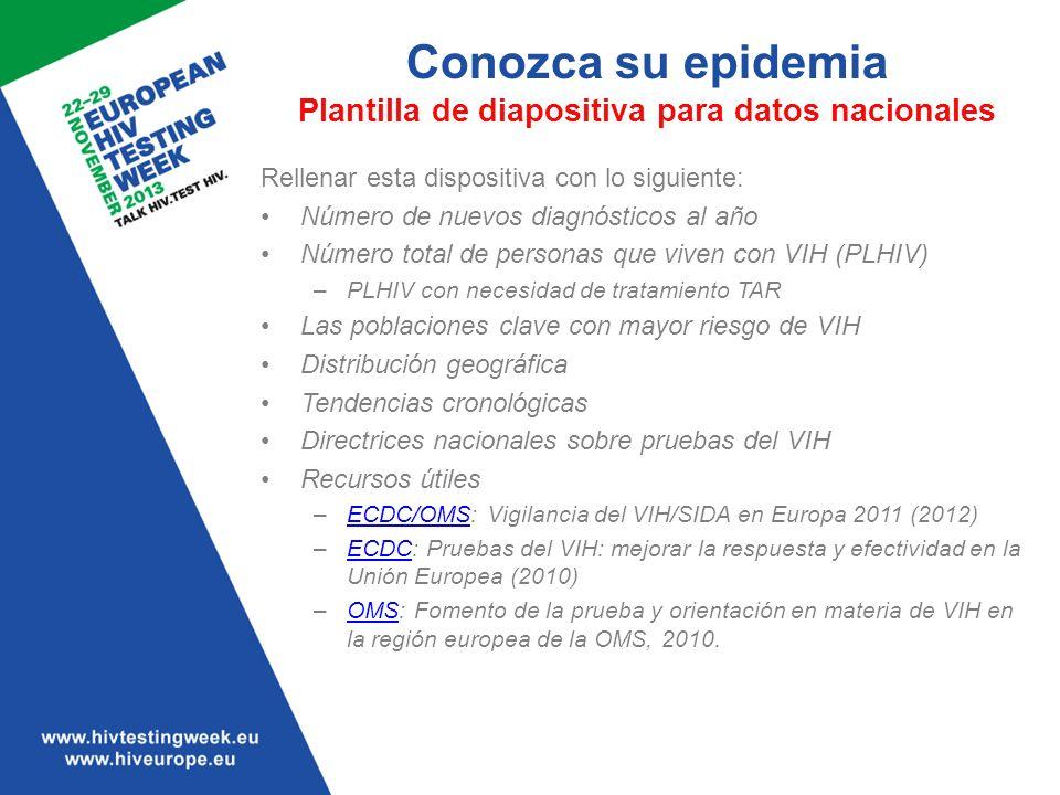 Conozca su epidemia Plantilla de diapositiva para datos nacionales