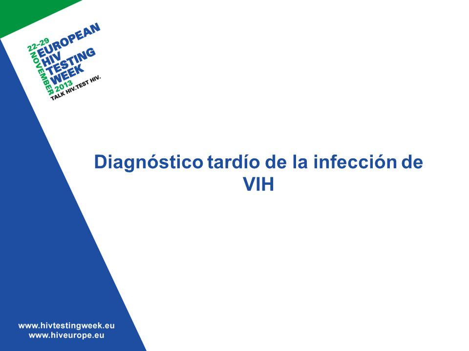 Diagnóstico tardío de la infección de VIH