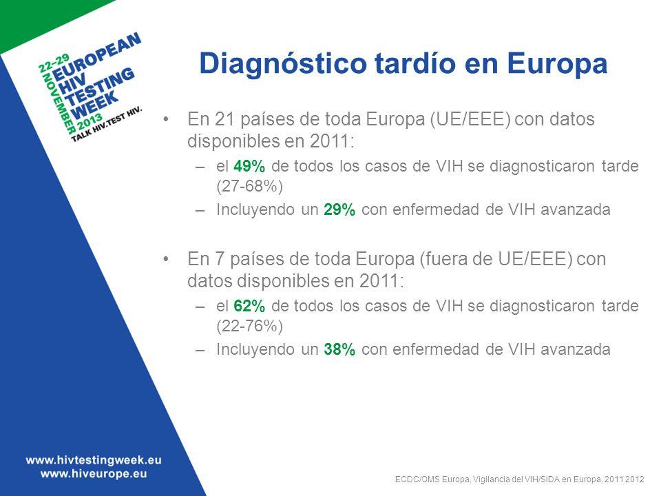 Diagnóstico tardío en Europa