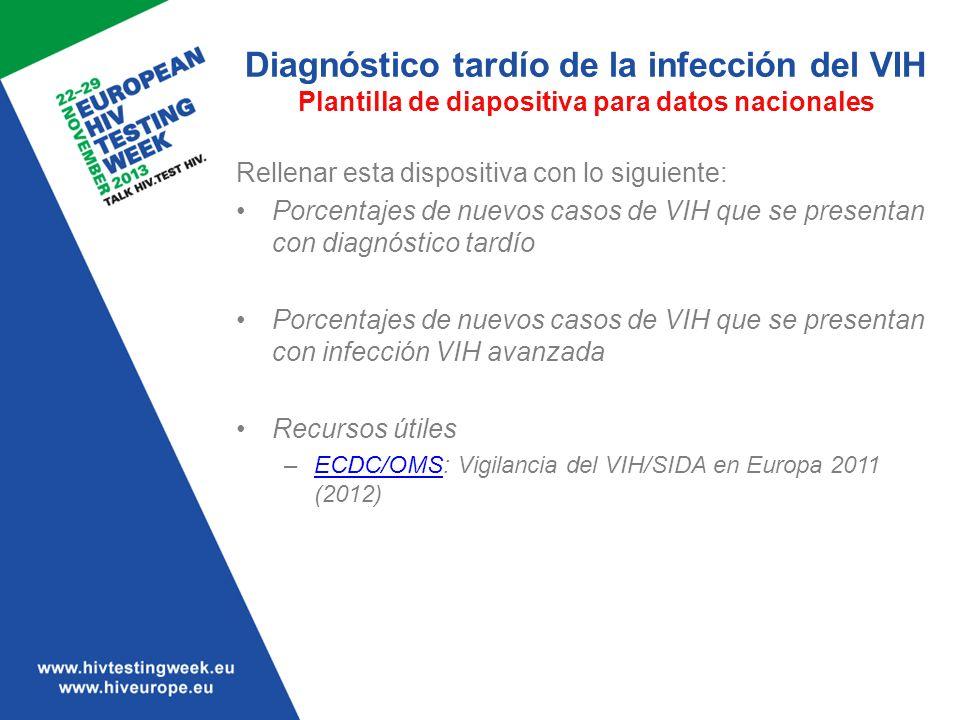 Diagnóstico tardío de la infección del VIH Plantilla de diapositiva para datos nacionales
