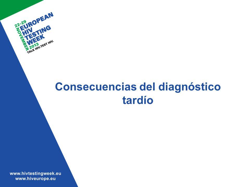 Consecuencias del diagnóstico tardío