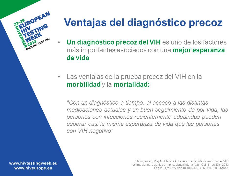 Ventajas del diagnóstico precoz