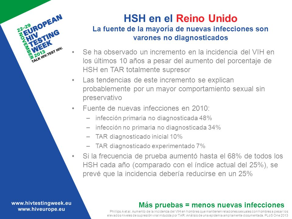 HSH en el Reino Unido La fuente de la mayoría de nuevas infecciones son varones no diagnosticados